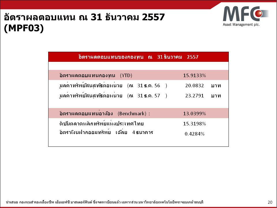 อัตราผลตอบแทน ณ 31 ธันวาคม 2557 (MPF03)