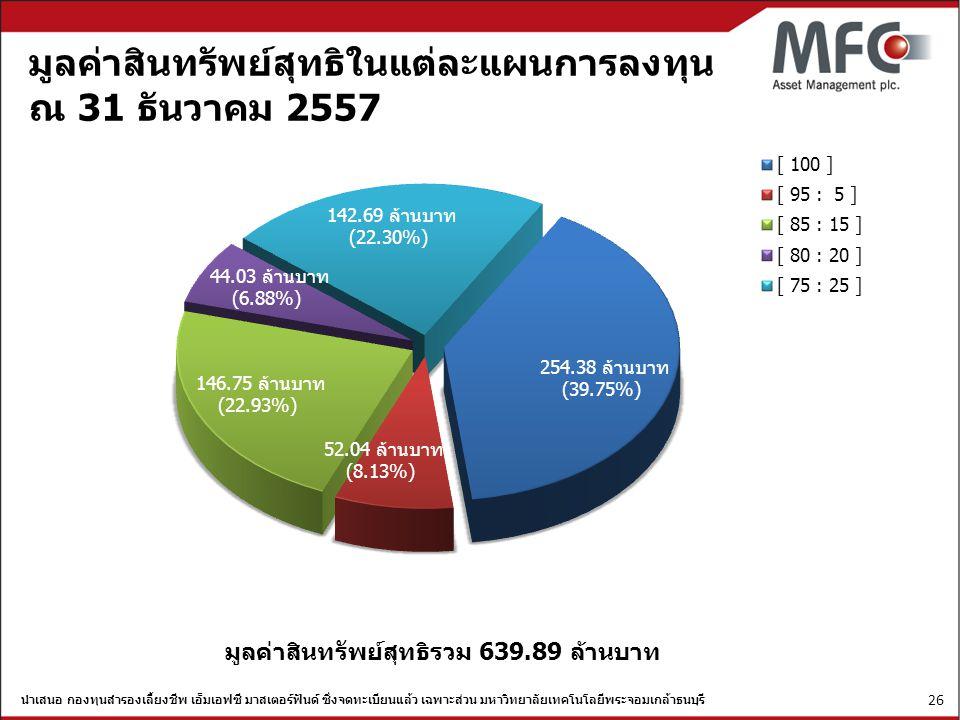มูลค่าสินทรัพย์สุทธิในแต่ละแผนการลงทุน ณ 31 ธันวาคม 2557