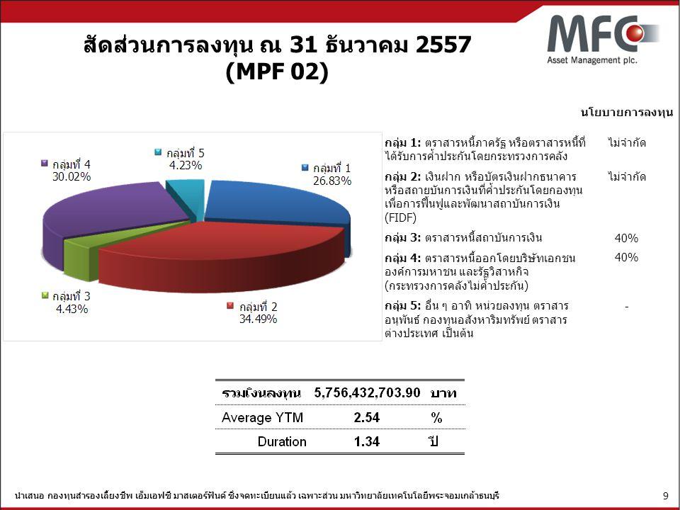 สัดส่วนการลงทุน ณ 31 ธันวาคม 2557 (MPF 02)