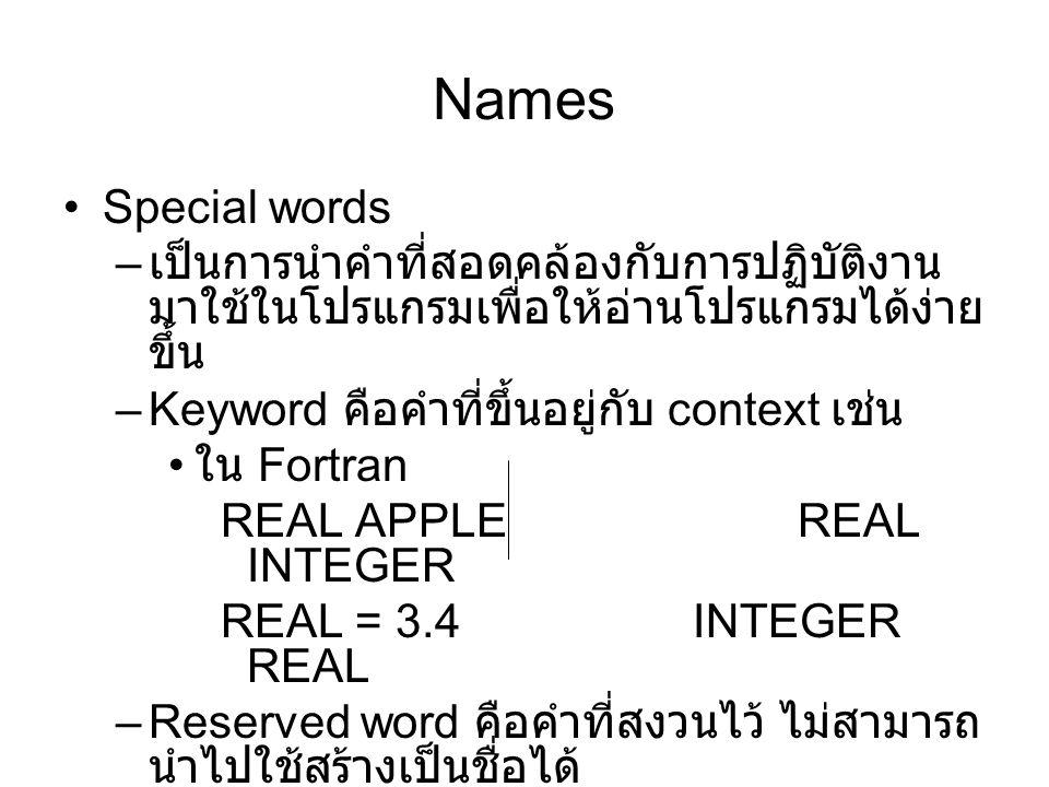 Names Special words. เป็นการนำคำที่สอดคล้องกับการปฏิบัติงานมาใช้ในโปรแกรมเพื่อให้อ่านโปรแกรมได้ง่ายขึ้น.