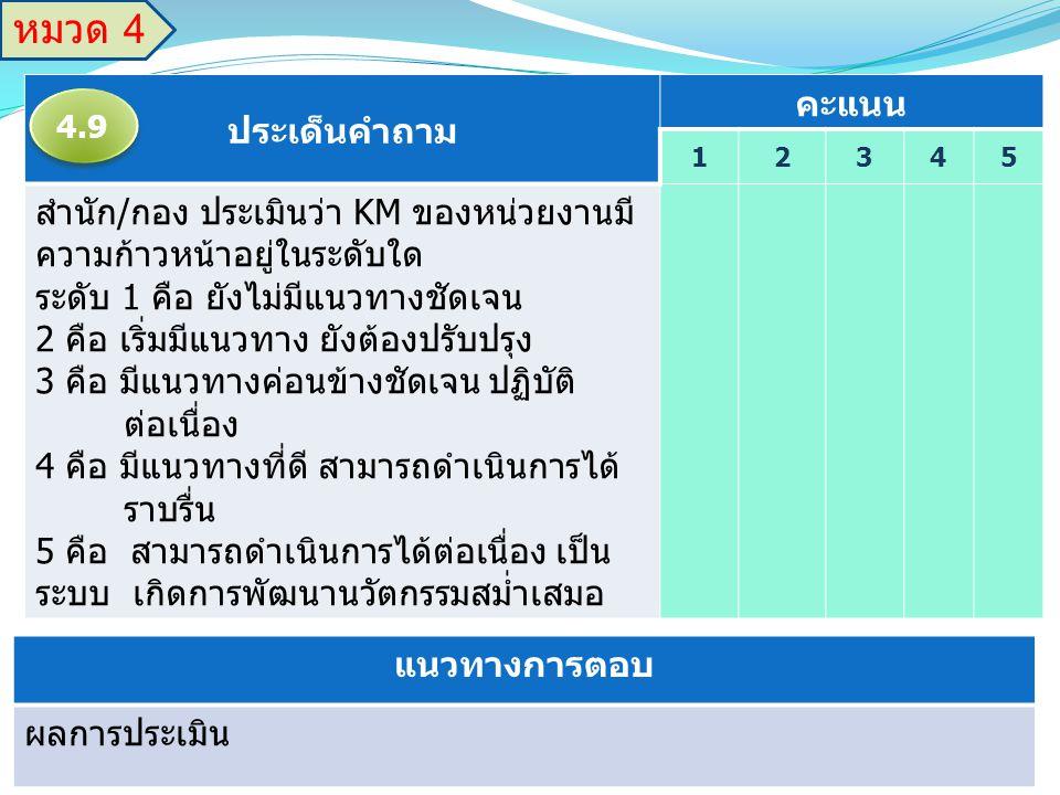 หมวด 4 ประเด็นคำถาม คะแนน