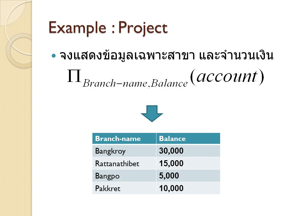 Example : Project จงแสดงข้อมูลเฉพาะสาขา และจำนวนเงิน Bangkroy 30,000