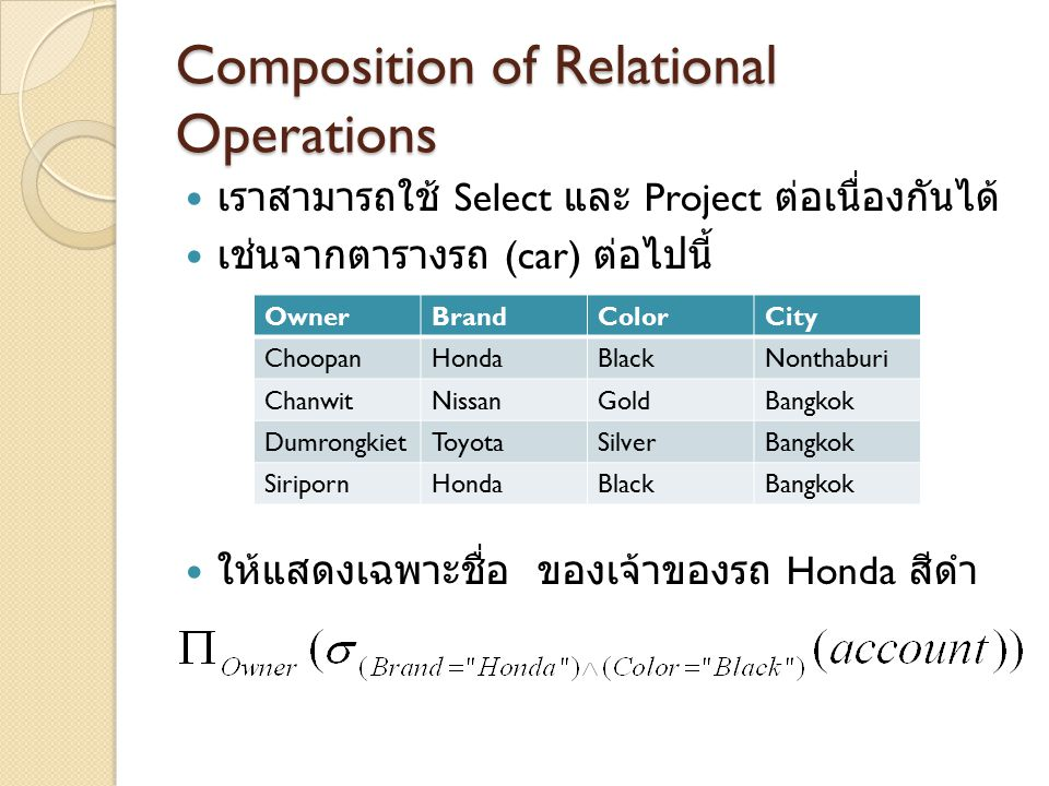Composition of Relational Operations