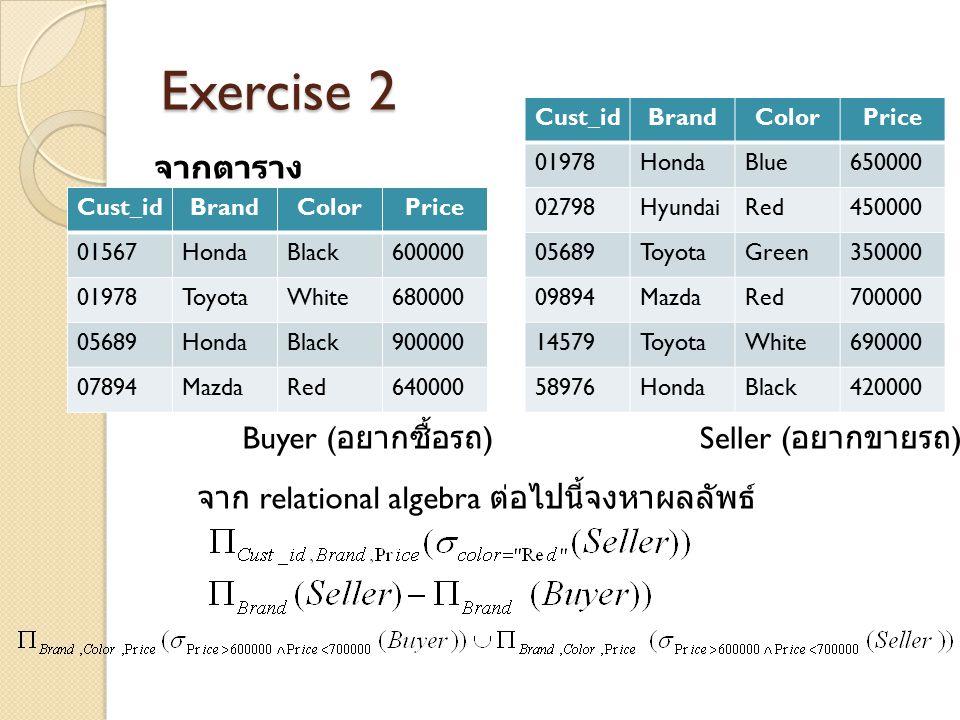Exercise 2 จากตาราง Buyer (อยากซื้อรถ) Seller (อยากขายรถ)