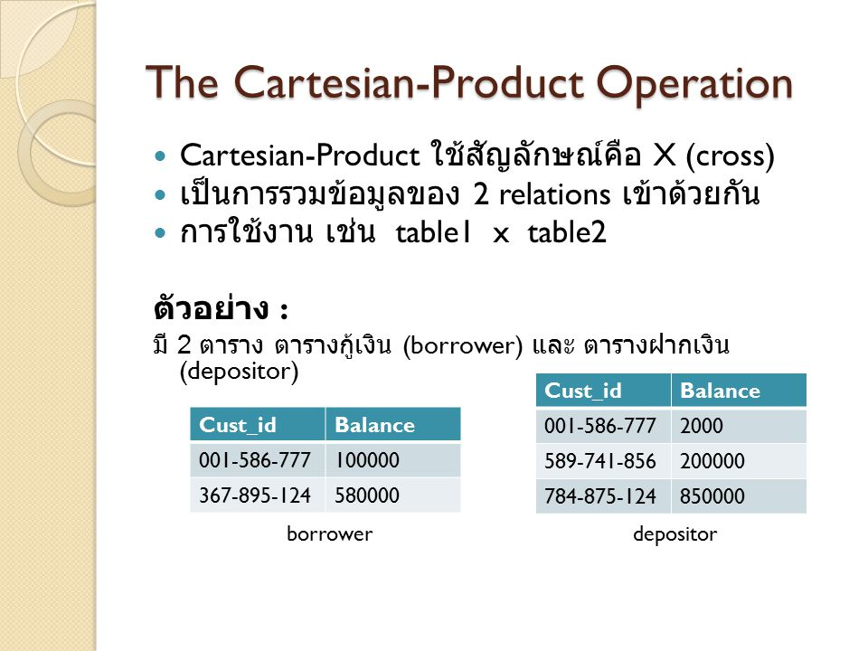 The Cartesian-Product Operation