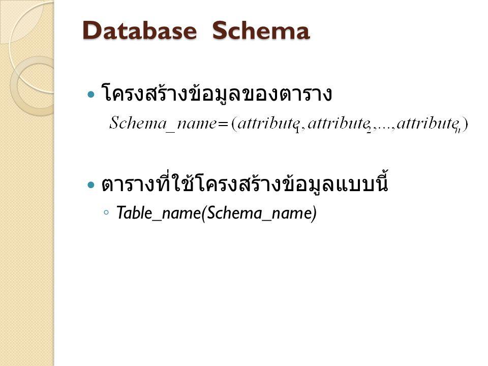 Database Schema โครงสร้างข้อมูลของตาราง