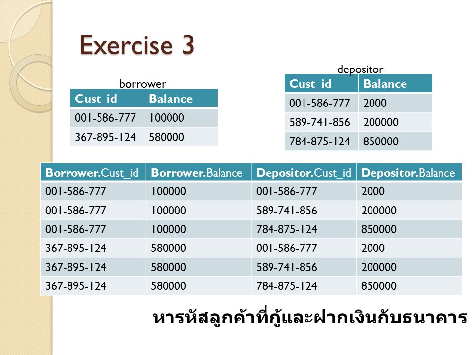 Exercise 3 หารหัสลูกค้าที่กู้และฝากเงินกับธนาคาร depositor borrower