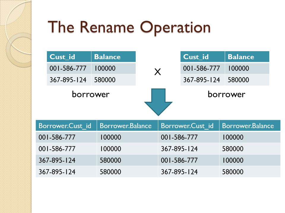 The Rename Operation X borrower borrower Cust_id Balance 001-586-777