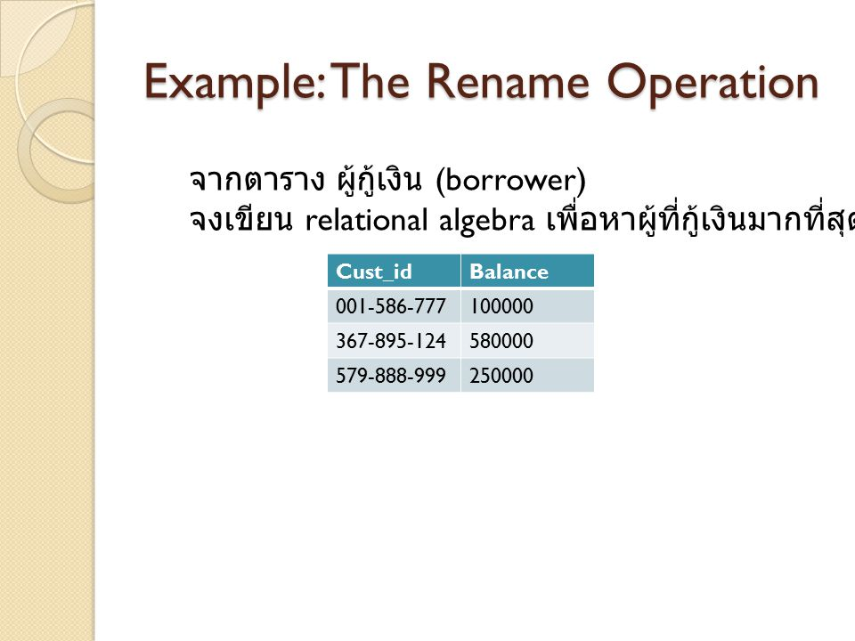 Example: The Rename Operation