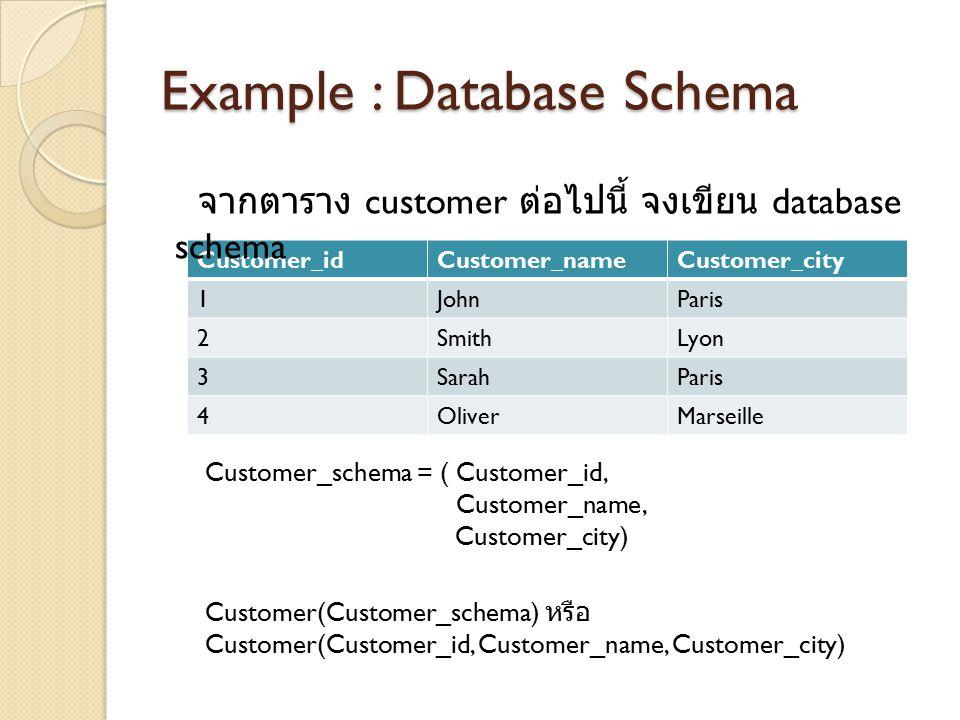 Example : Database Schema