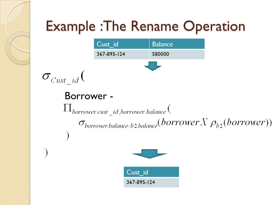 Example :The Rename Operation
