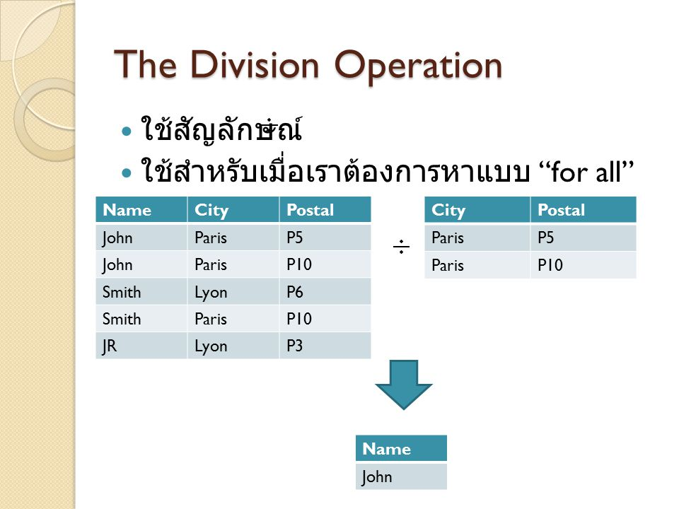 The Division Operation