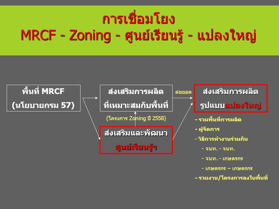 MRCF - Zoning - ศูนย์เรียนรู้ - แปลงใหญ่
