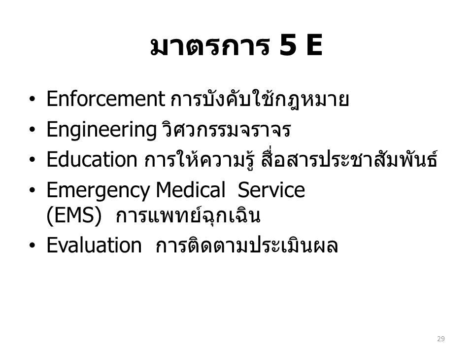 มาตรการ 5 E Enforcement การบังคับใช้กฎหมาย Engineering วิศวกรรมจราจร