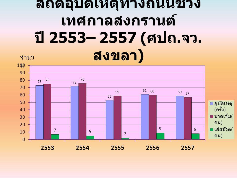 สถิติอุบัติเหตุทางถนนช่วงเทศกาลสงกรานต์ ปี 2553– 2557 (ศปถ.จว.สงขลา)