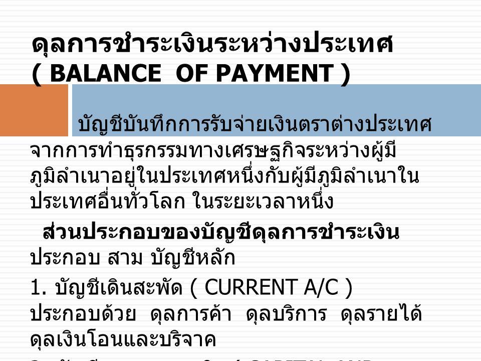 ดุลการชำระเงินระหว่างประเทศ ( BALANCE OF PAYMENT )