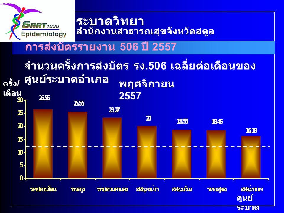 ระบาดวิทยา การส่งบัตรรายงาน 506 ปี 2557