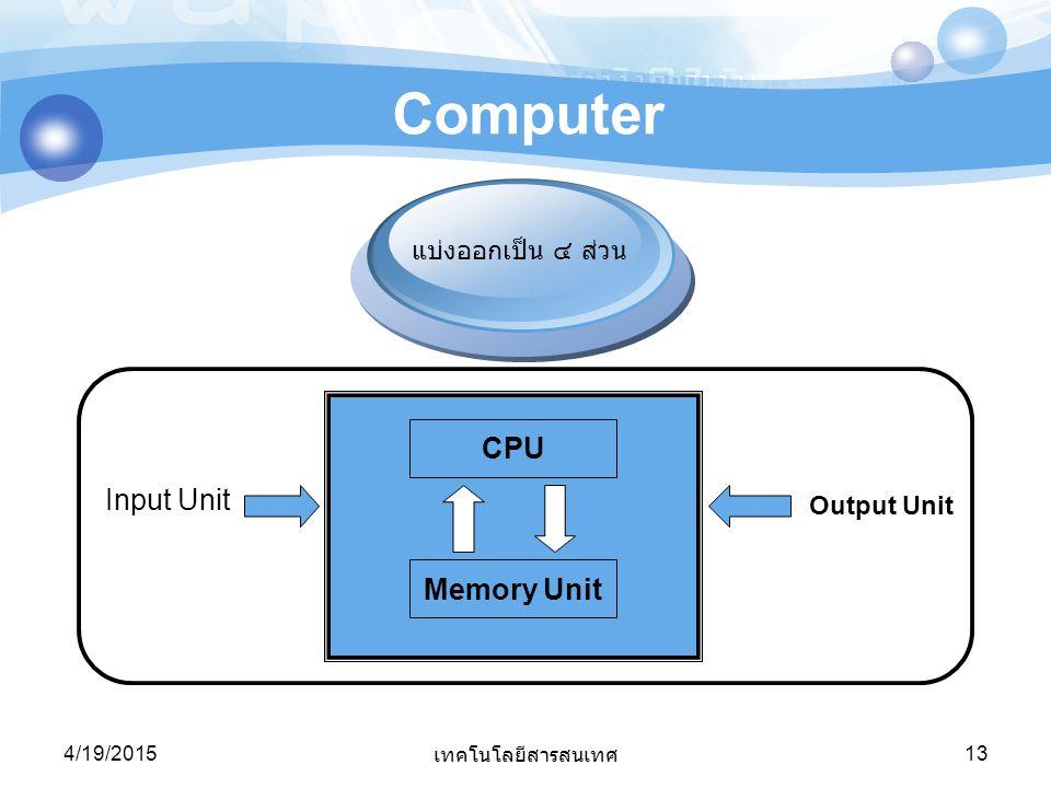 Computer CPU Input Unit Memory Unit แบ่งออกเป็น ๔ ส่วน Output Unit
