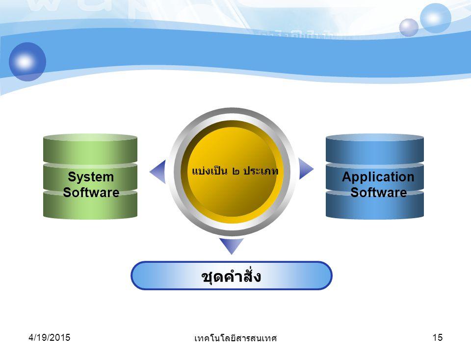 ชุดคำสั่ง System Software Application Software แบ่งเป็น ๒ ประเภท