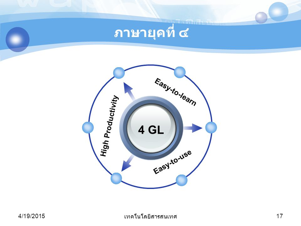 ภาษายุคที่ ๔ 4 GL Easy-to-learn High Productivity Easy-to-use