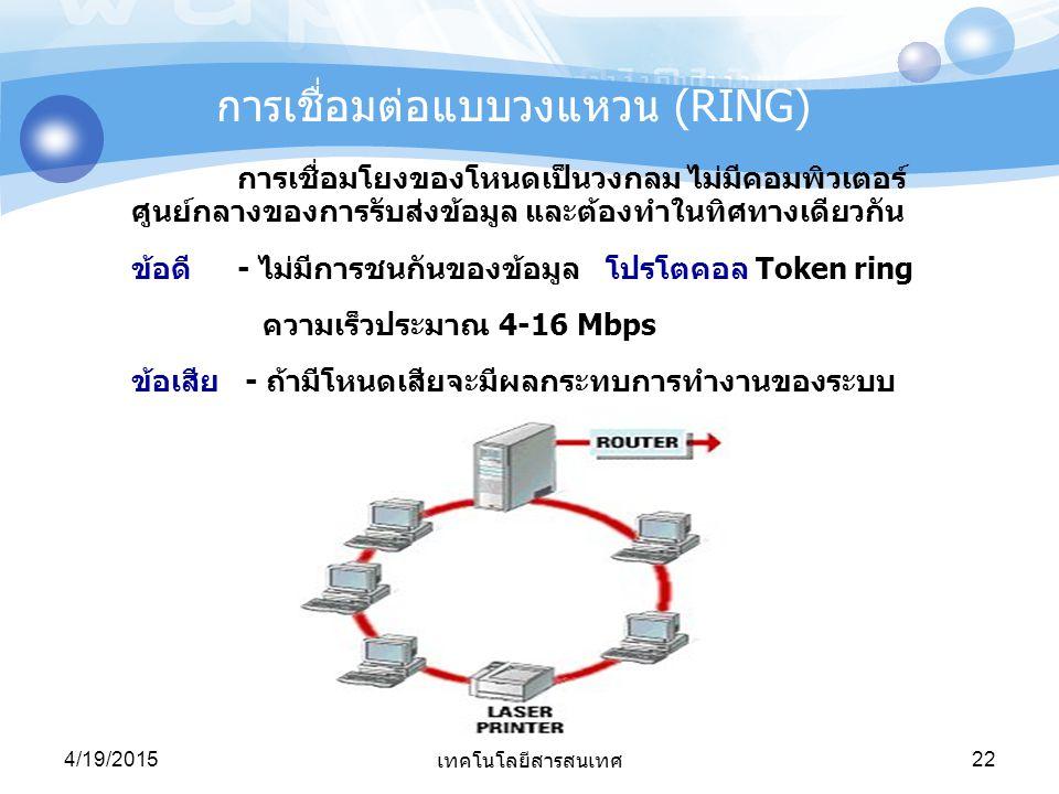 การเชื่อมต่อแบบวงแหวน (RING)