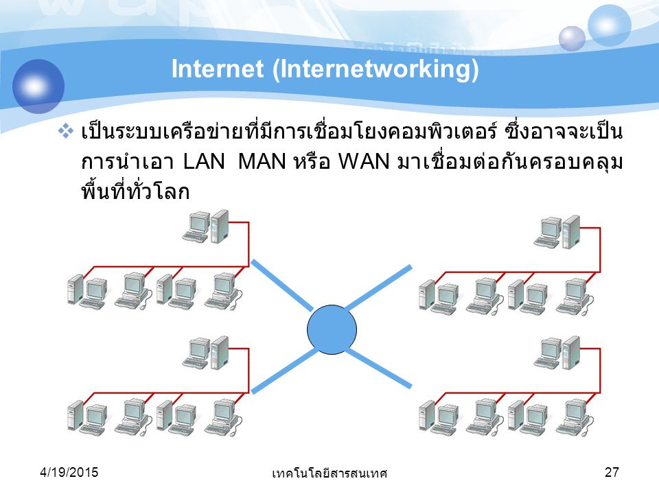 Internet (Internetworking)