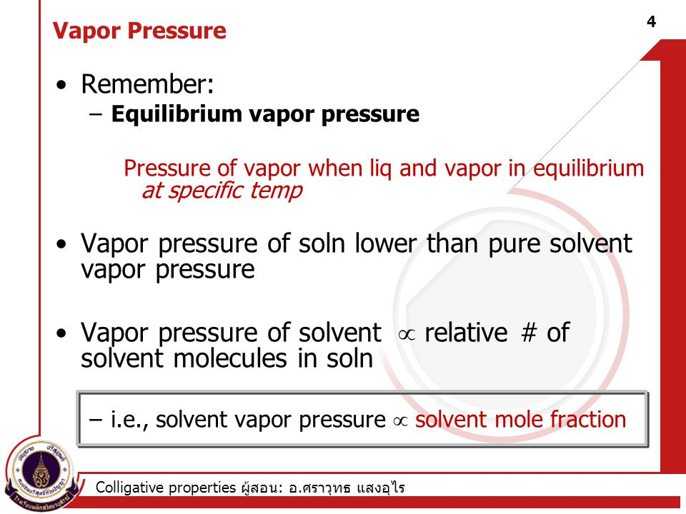 Vapor pressure of soln lower than pure solvent vapor pressure