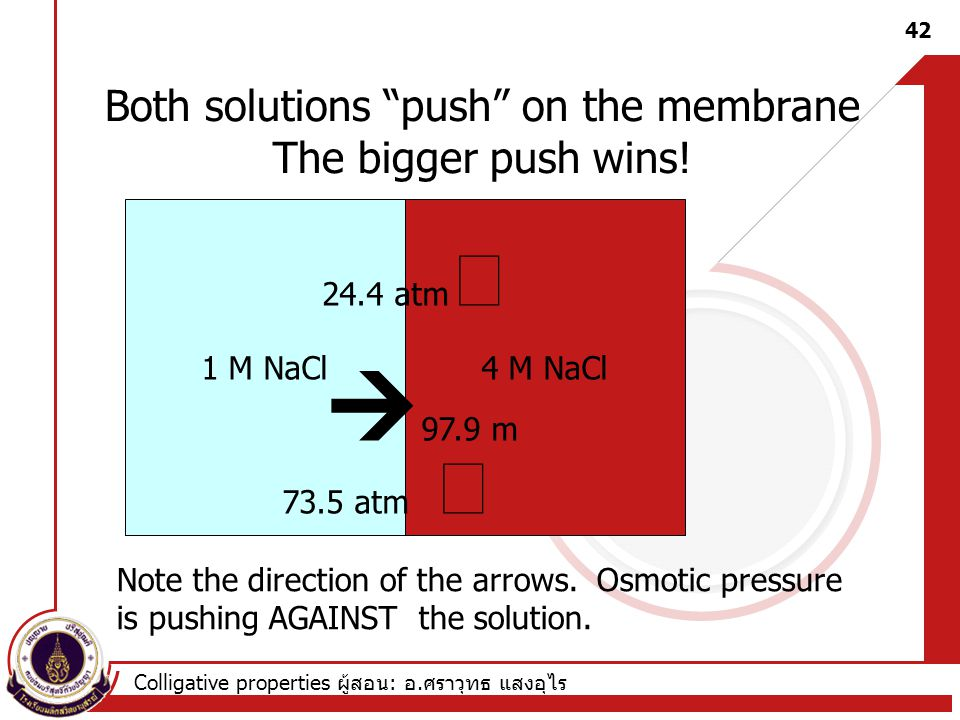 Both solutions push on the membrane