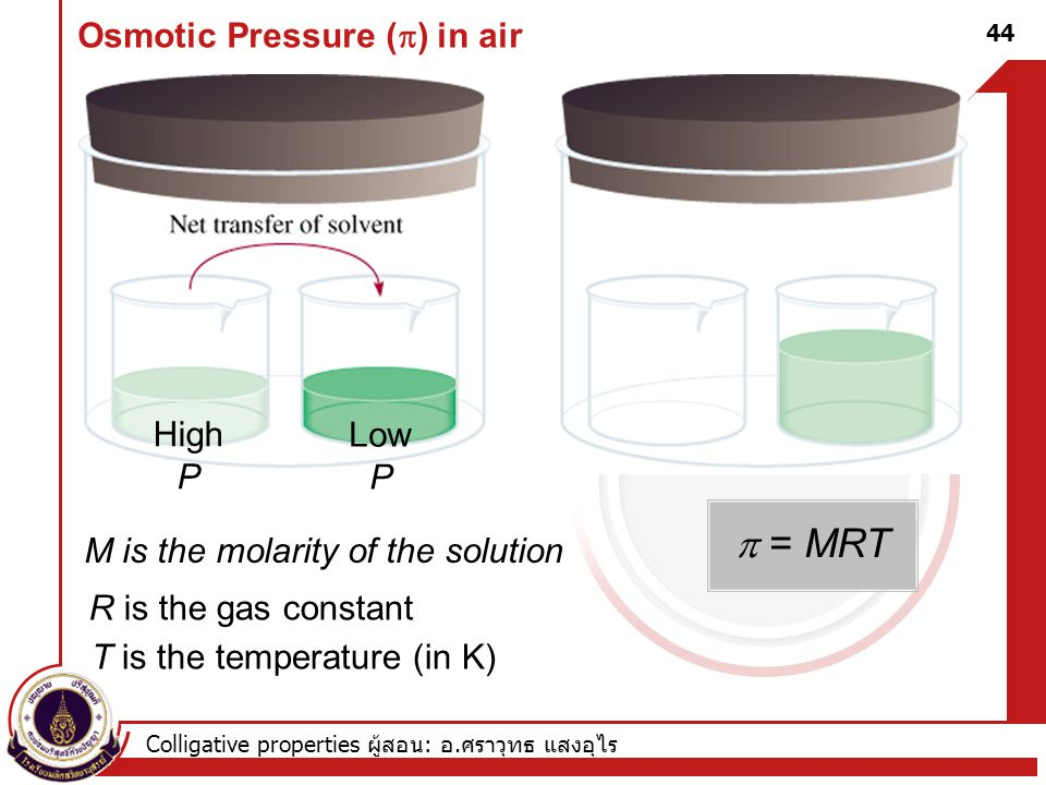 p = MRT Osmotic Pressure (p) in air High P Low P