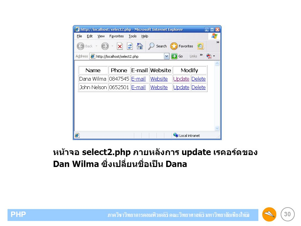 หน้าจอ select2.php ภายหลังการ update เรคอร์ดของ