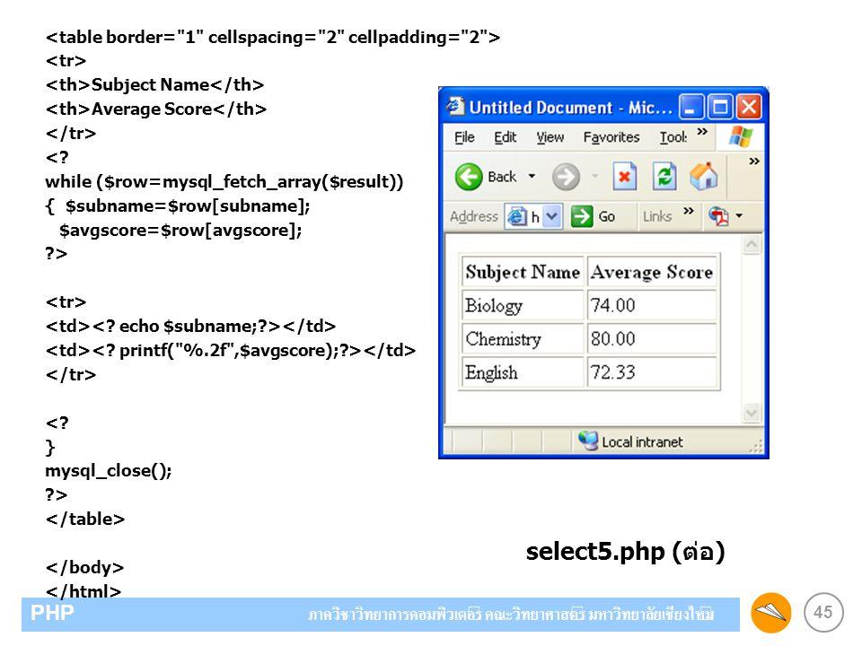 <table border= 1 cellspacing= 2 cellpadding= 2 >