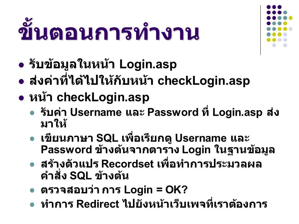 ขั้นตอนการทำงาน รับข้อมูลในหน้า Login.asp