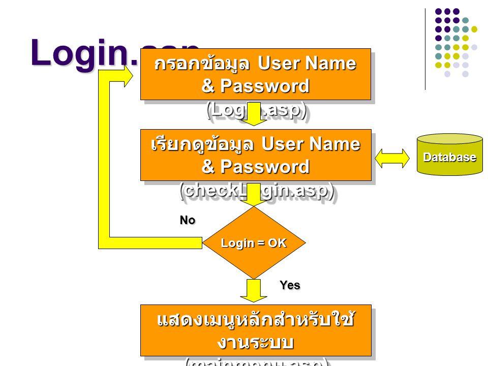 Login.asp กรอกข้อมูล User Name & Password (Login.asp)