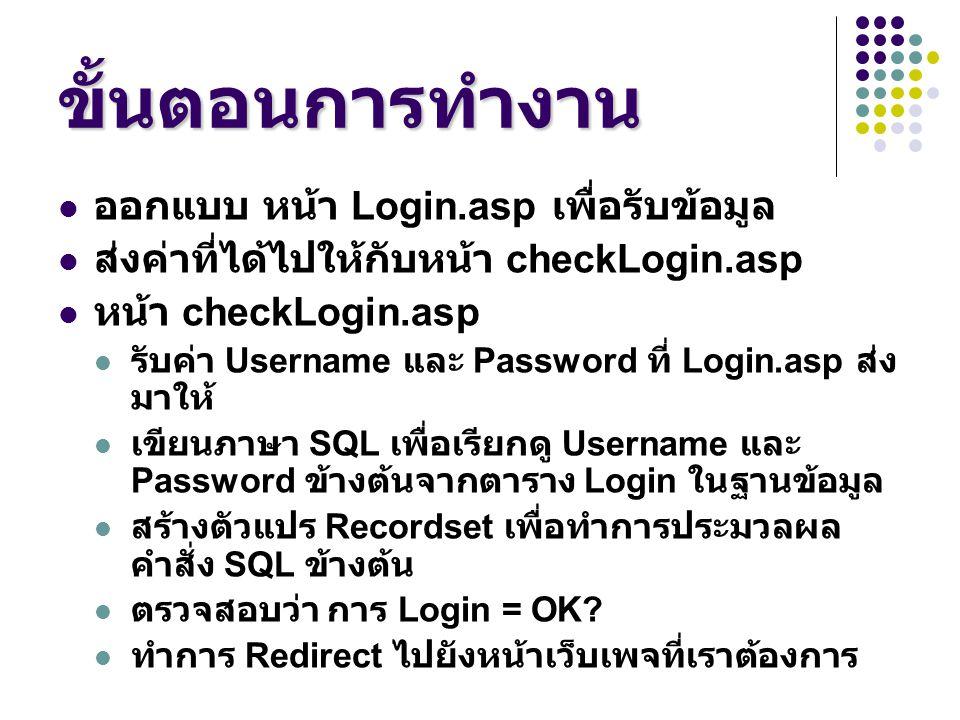 ขั้นตอนการทำงาน ออกแบบ หน้า Login.asp เพื่อรับข้อมูล