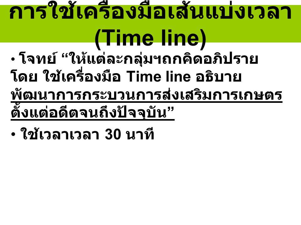 การใช้เครื่องมือเส้นแบ่งเวลา(Time line)