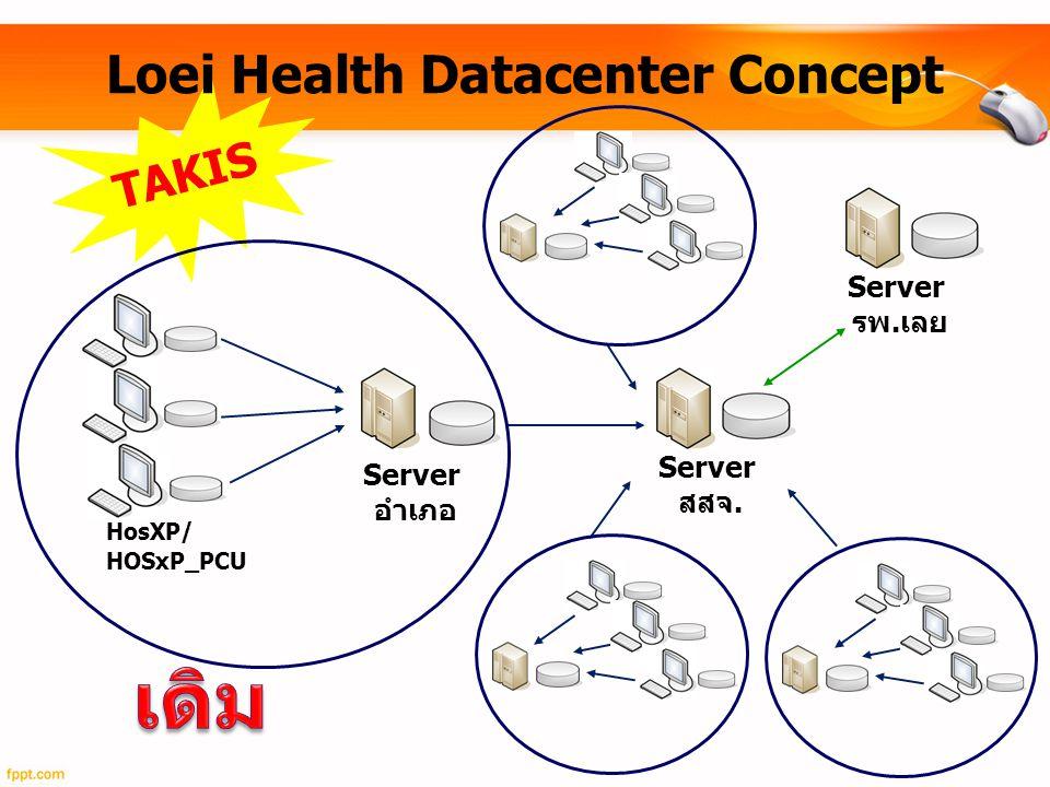 Loei Health Datacenter Concept