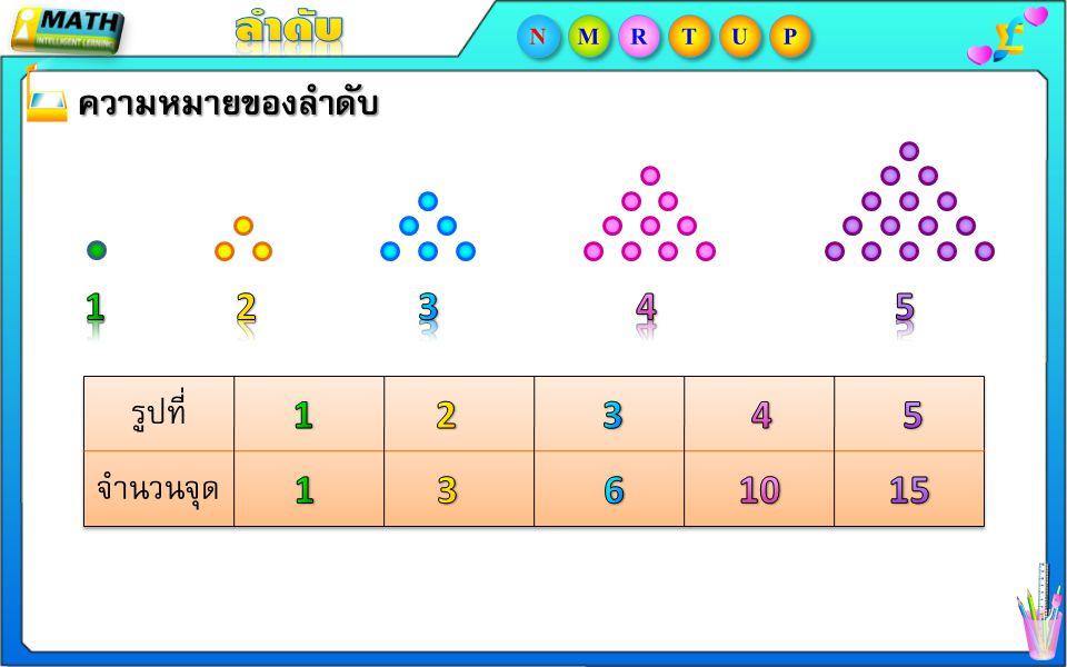 ลำดับ ความหมายของลำดับ รูปที่ จำนวนจุด 1 2 3 4 5 1 2 3 4 5 1 3 6 10 15