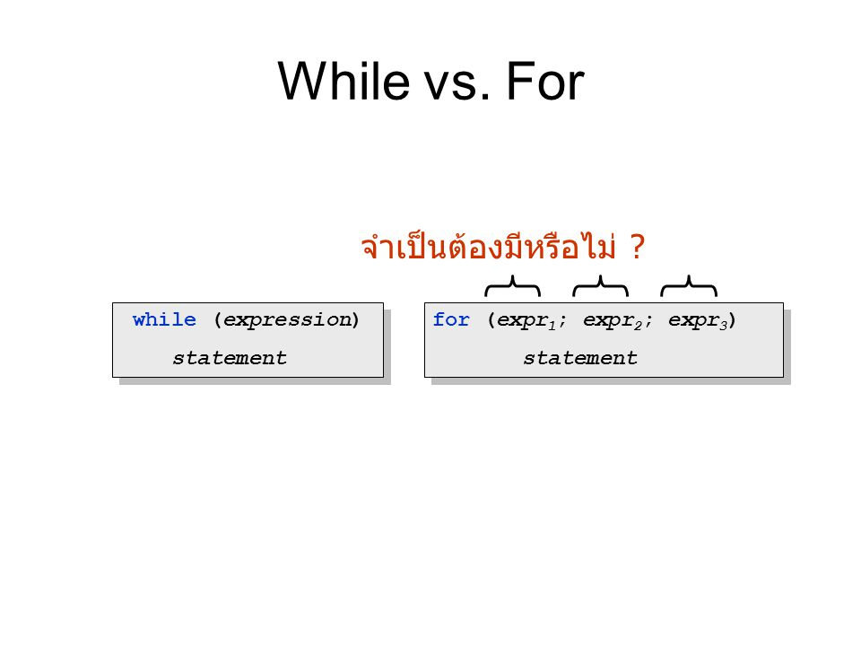 While vs. For จำเป็นต้องมีหรือไม่ while (expression) statement