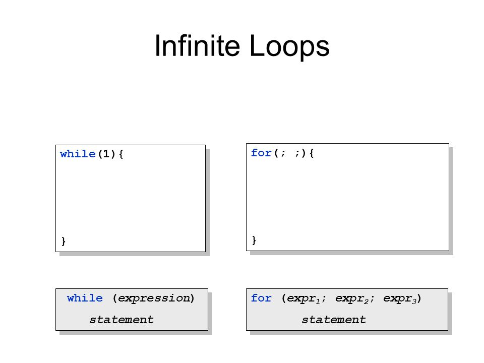 Infinite Loops while(1){ } for(; ;){ } while (expression) statement