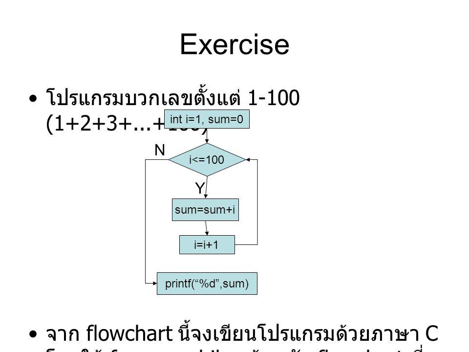 Exercise โปรแกรมบวกเลขตั้งแต่ 1-100 (1+2+3+...+100)