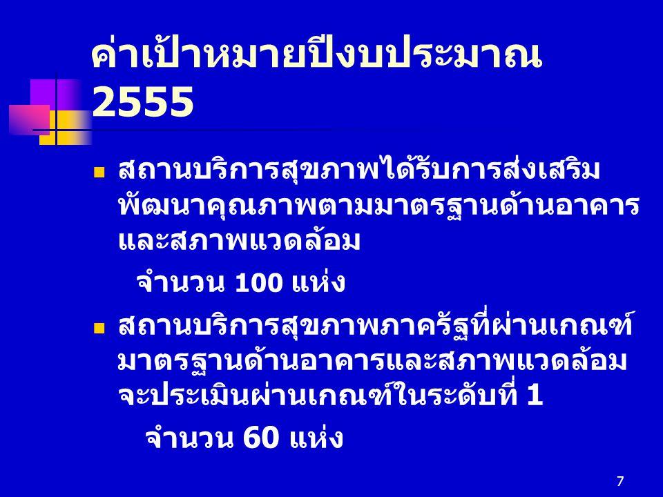 ค่าเป้าหมายปีงบประมาณ 2555