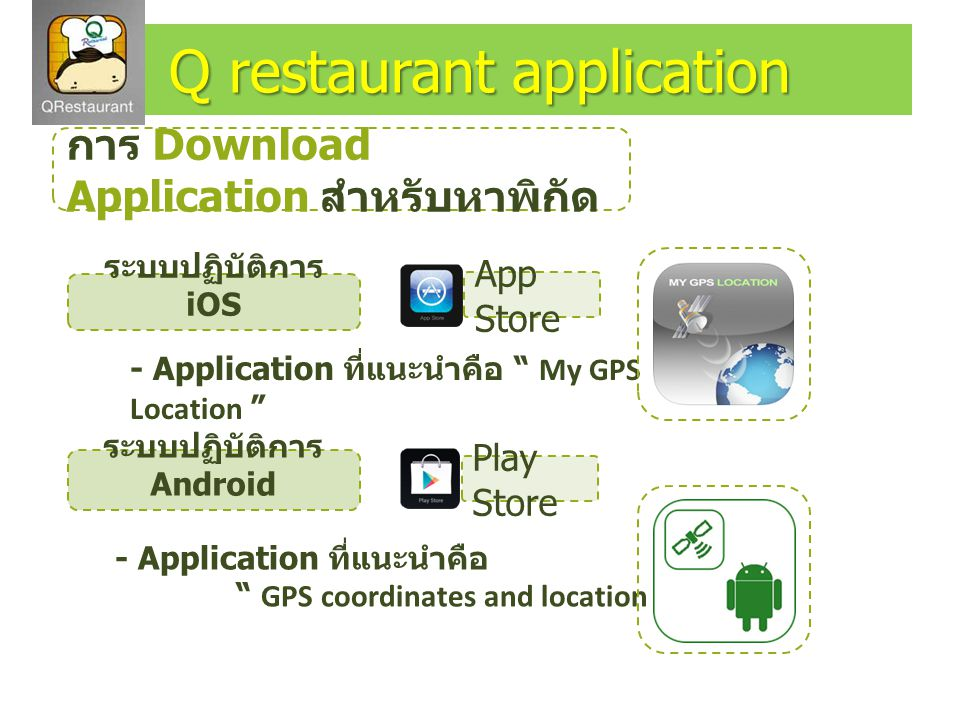 Q restaurant application