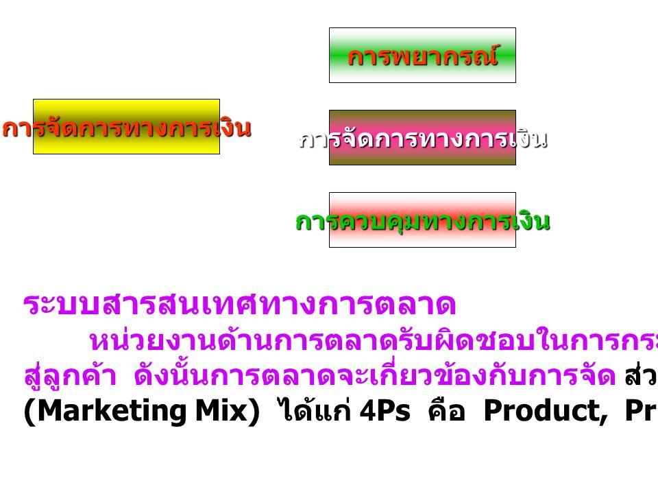 ระบบสารสนเทศทางการตลาด