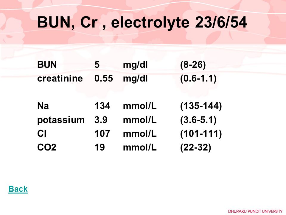 BUN, Cr , electrolyte 23/6/54 BUN 5 mg/dl (8-26)