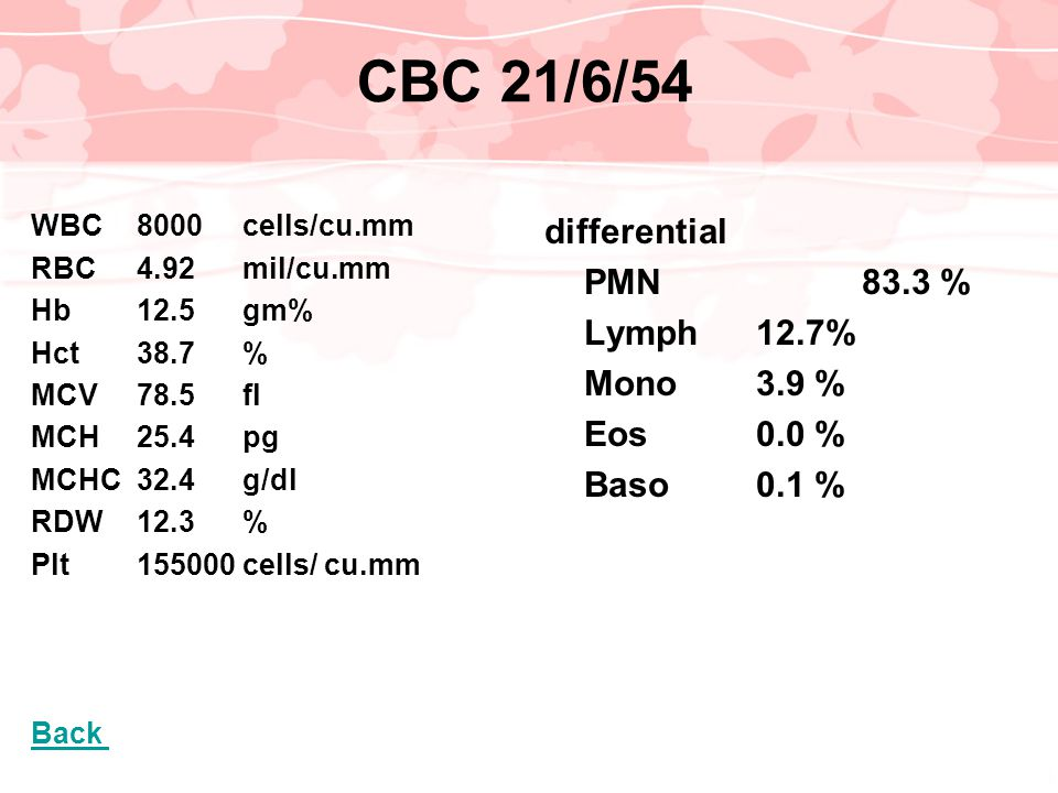 CBC 21/6/54 differential PMN 83.3 % Lymph 12.7% Mono 3.9 % Eos 0.0 %