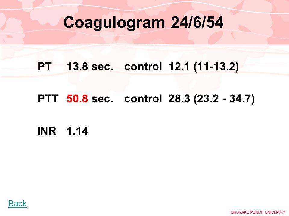 Coagulogram 24/6/54 PTT 50.8 sec. control 28.3 (23.2 - 34.7) INR 1.14