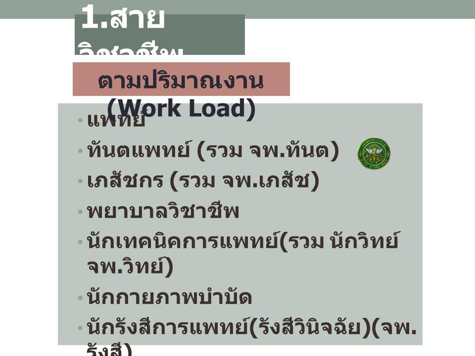 ตามปริมาณงาน (Work Load)