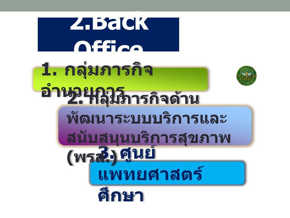 2.Back Office 1. กลุ่มภารกิจอำนวยการ