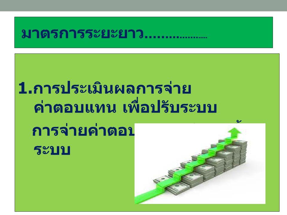 มาตรการระยะยาว..................... 1.การประเมินผลการจ่ายค่าตอบแทน เพื่อปรับระบบ.