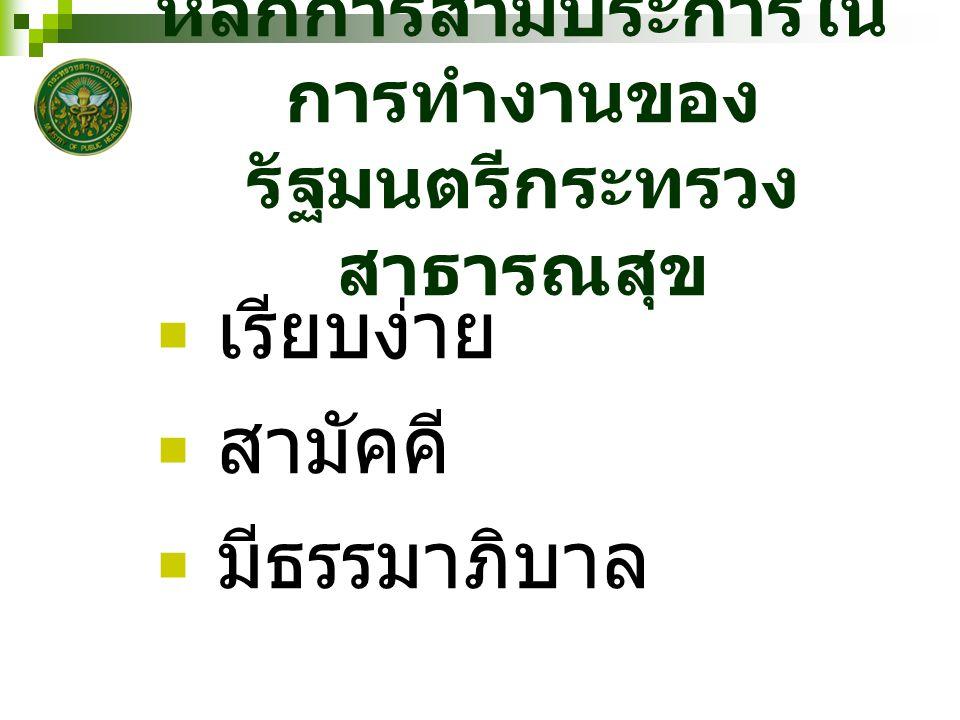 หลักการสามประการในการทำงานของ รัฐมนตรีกระทรวงสาธารณสุข